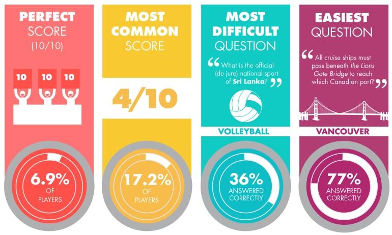 Statistics-infographic-March